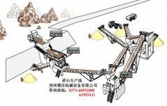 时产300吨碎石破碎生产线